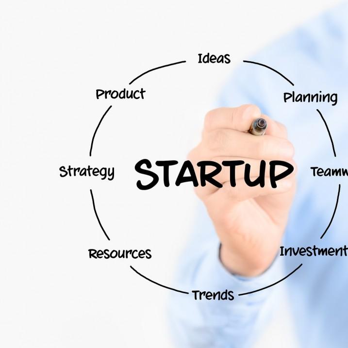 Tax Shelter voor investeringen in startups